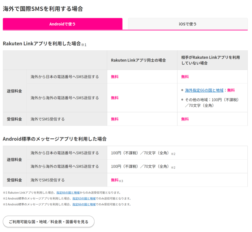 sms cost of rakuten mobile android